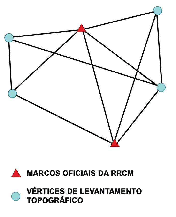 Geografando Rede de Referência Cadastral Municipal Urbana